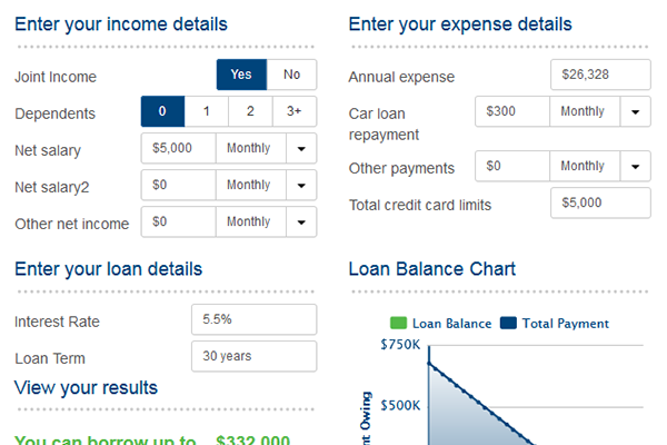 Free Borrowing Power Calculator