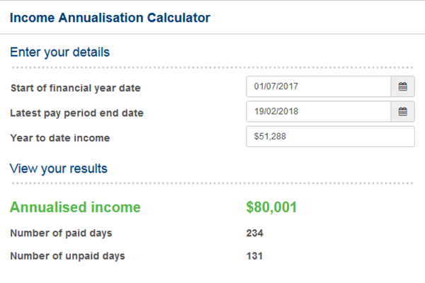 Free Income Annualisation Calculator