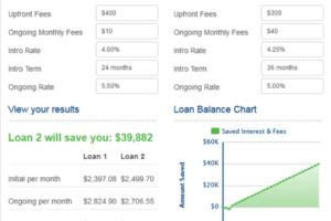 Free Loan Comparison Calculator